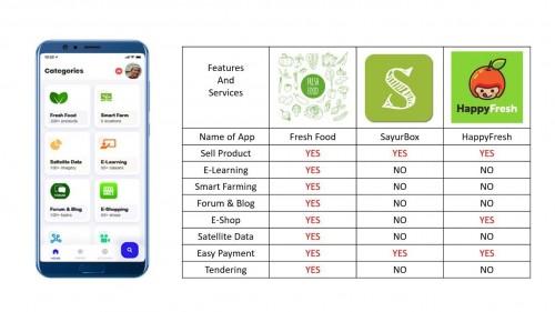 cover Aplikasi Dosen Teknik UB Salah Satu Startup Terbaik Dunia