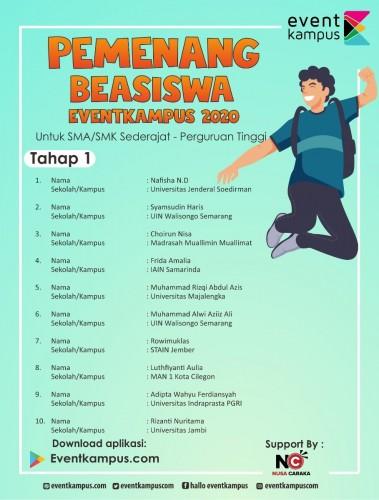 cover PEMENANG BEASISWA EVENTKAMPUS TAHAP 1